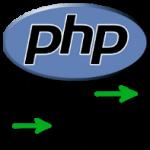 PHP CURL Kullanımı